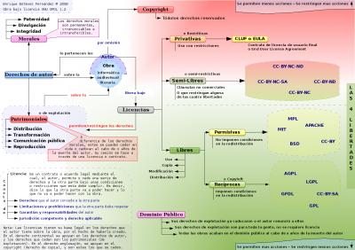 MAPAS CONCEPTUALES CON APLICACIONES WEB 2.0